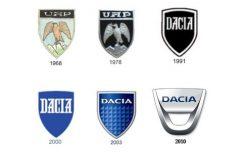 Dacia și Renault Commercial se retrag din APIA