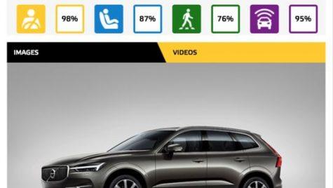 Superlativele EuroNCAP 2017: Volkswagen și Volvo ies la rampă