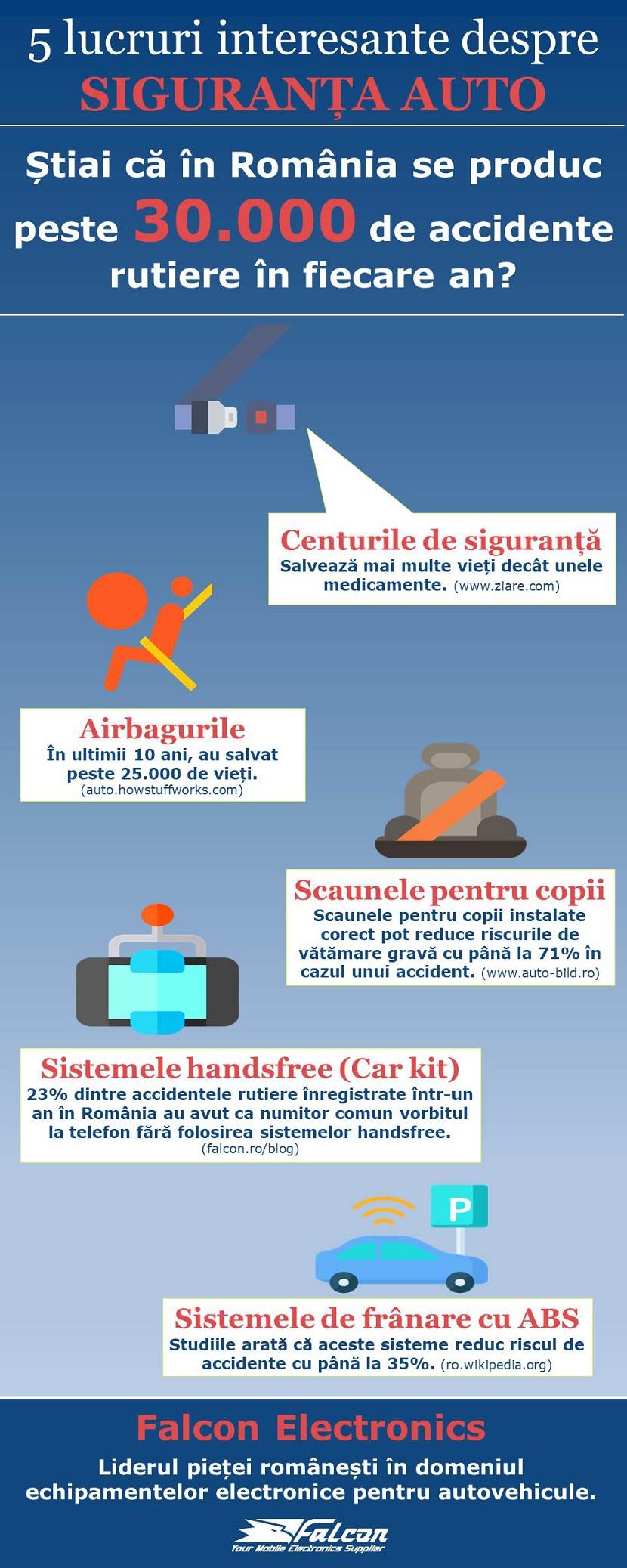 Falcon infografic